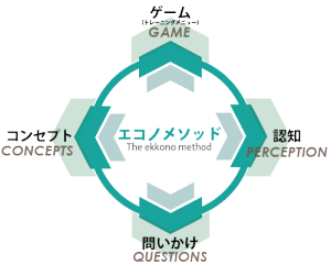 ekkono_chart