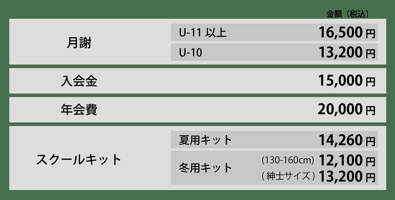 price2020_kanto