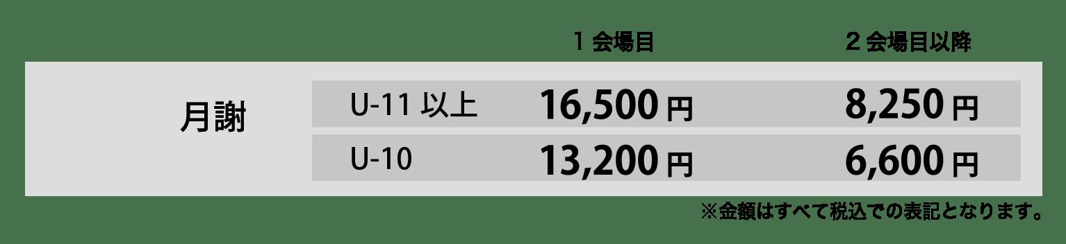 price2020_kanto_2