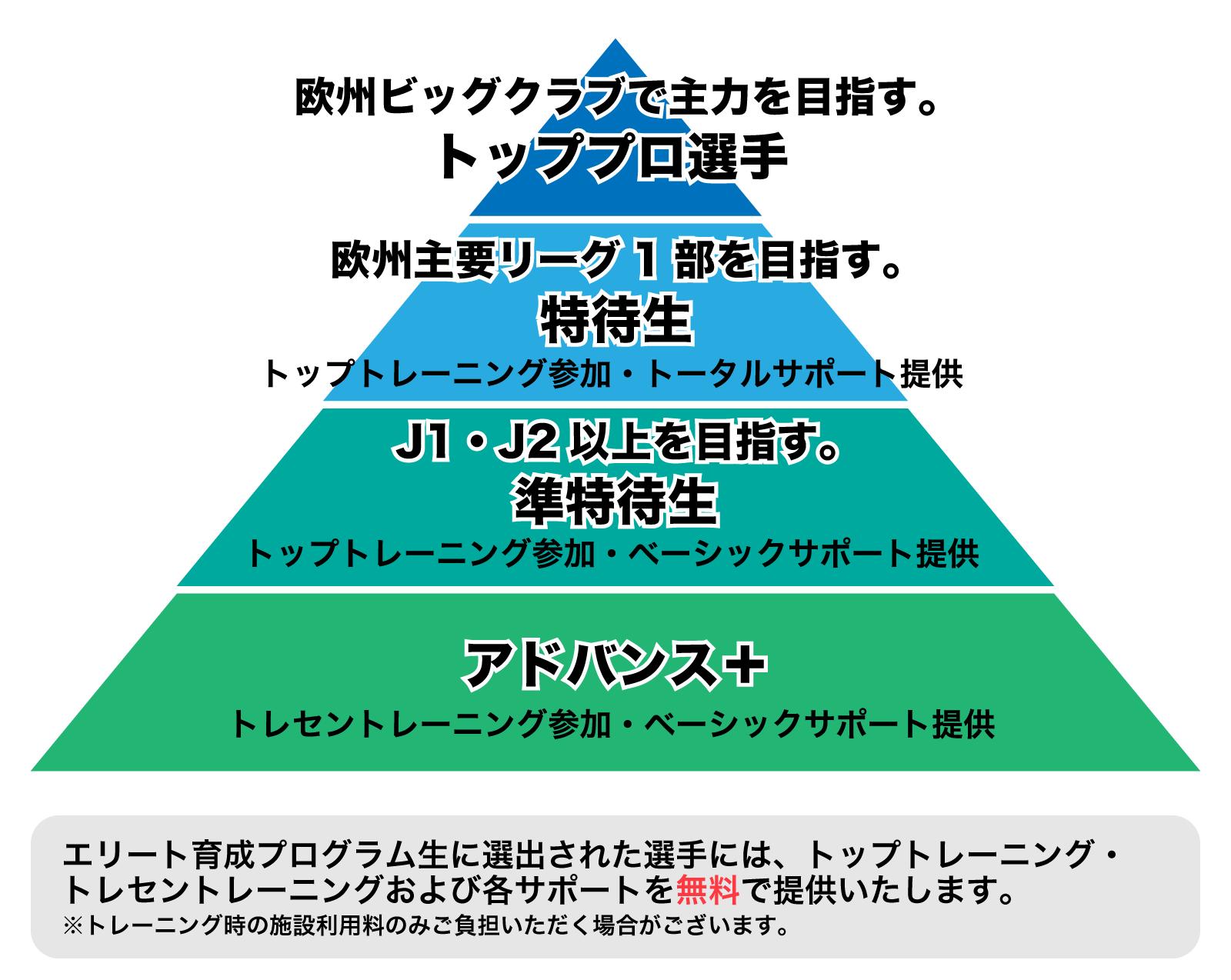 ss_pyramid_v3